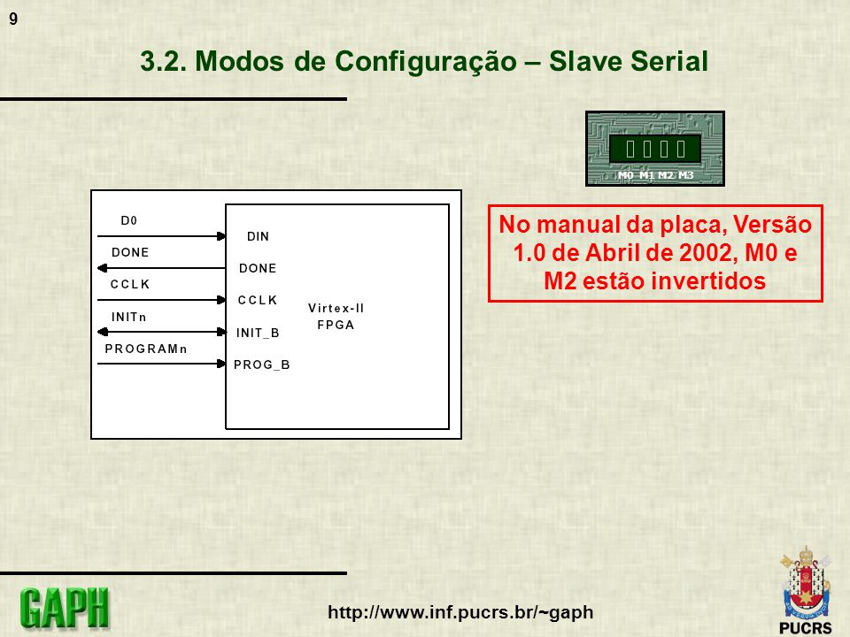 10 http://www.inf.pucrs.br/~gaph 3.3.