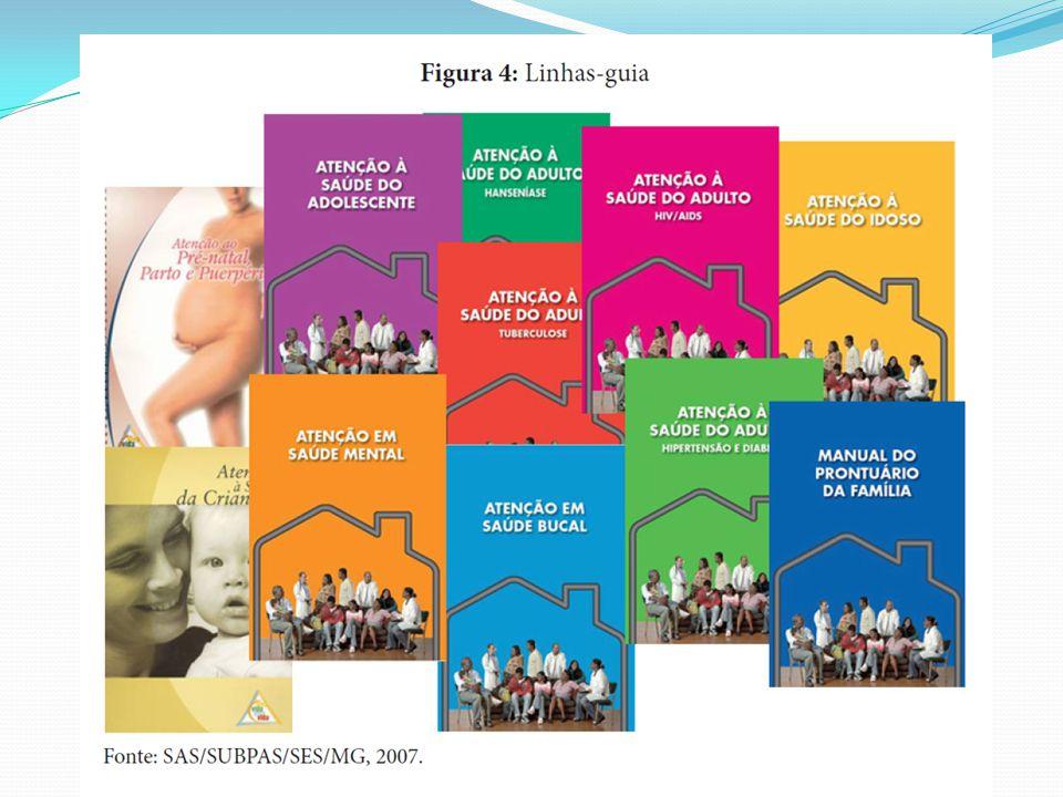 Linhas- Guia de Atenção à Saúde Elaboradas a partir de 2002, as Linhas-Guia de Atenção à Saúde da SES/ MG passam por um período de revisão sistemática, visando à sua adequação às mais recentes evidências clínicas e ao Modelo de Atenção às Condições Crônicas para o SUS (Fig.