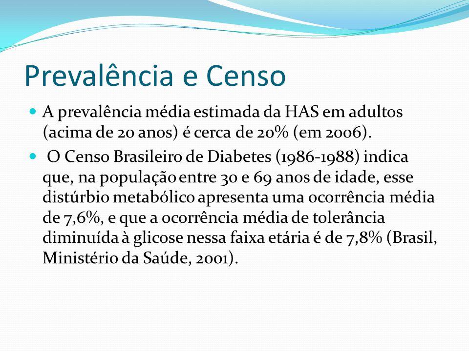 Custos com doenças cardíacas Os custos mundiais diretos para o atendimento ao diabetes variam de 2,5% a 15% dos gastos nacionais com saúde, dependendo da prevalência local do diabetes e da complexidade do tratamento disponível (Brasil, Ministério da Saúde, 2006).
