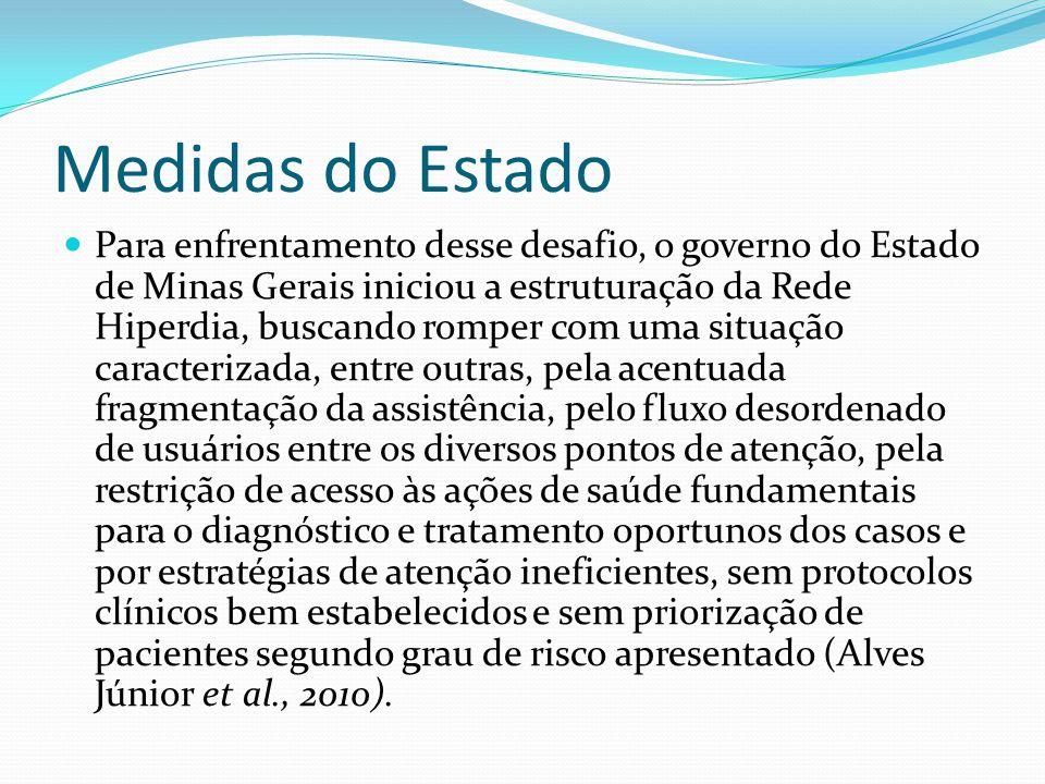 Rede Hiperdia Assim, a Rede Hiperdia objetiva planejar e integrar ações no Estado de Minas Gerais, nos diferentes níveis de complexidade do sistema de saúde, para reduzir fatores de risco e a morbimortalidade pela hipertensão arterial, diabetes.