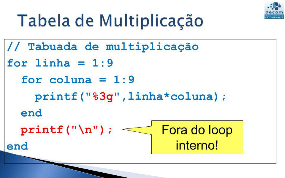 UFMG DCC001 2013-1 xseno(x) 0.00.0000 0.20.1987 0.40.3894 0.60.5646 0.80.8415 Produzir uma tabela como esta, com x variando de 0 a 2 π, com intervalos de 0.2