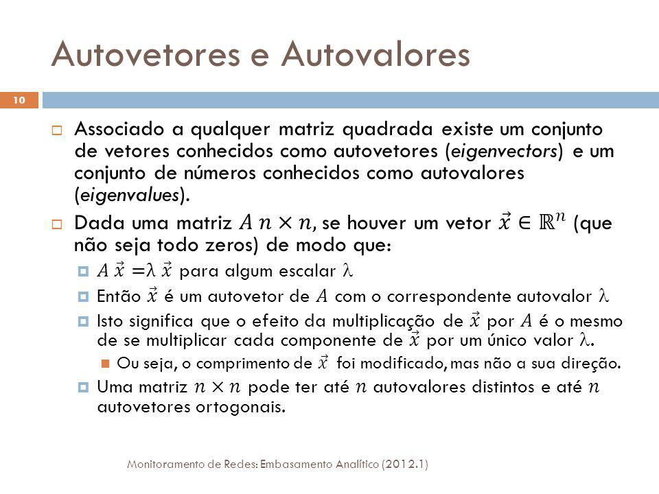 Álgebras Alternativas Monitoramento de Redes: Embasamento Analítico (2012.1) 11