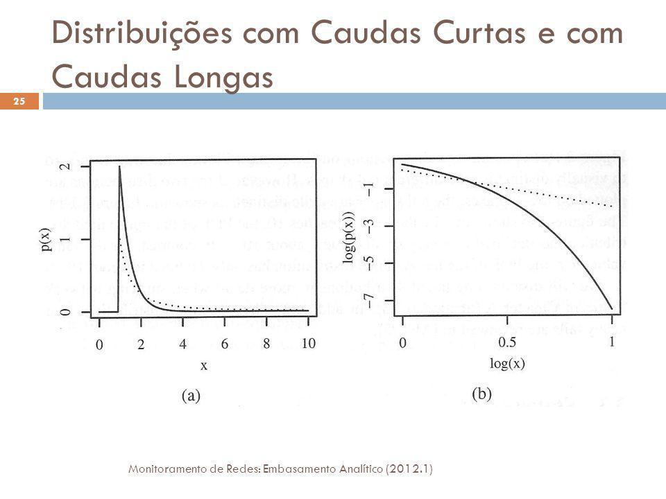 Estatística 26 Monitoramento de Redes: Embasamento Analítico (2012.1)
