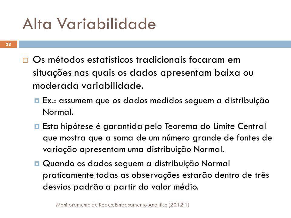 Alta Variabilidade Monitoramento de Redes: Embasamento Analítico (2012.1) 29 Dados que apresentam alta variabilidade consistem de muitos pequenos valores misturados com poucos valores altos.