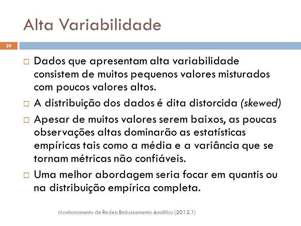 Lei de Zipf Monitoramento de Redes: Embasamento Analítico (2012.1) 30 Alta variabilidade é uma propriedade de dados numéricos.