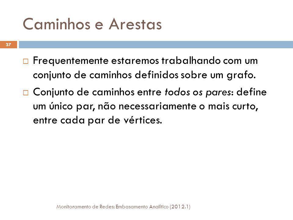 Matriz de roteamento Monitoramento de Redes: Embasamento Analítico (2012.1) 38