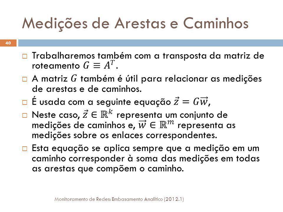 Uso de Outras Álgebras Monitoramento de Redes: Embasamento Analítico (2012.1) 41