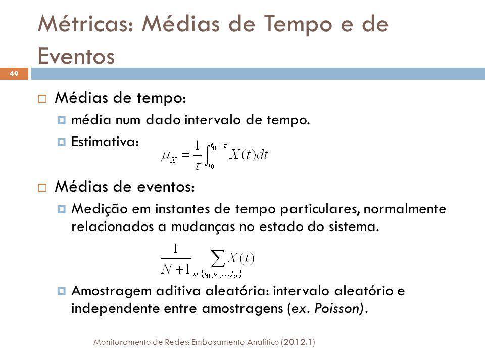 Medições e Modelagem 50 Monitoramento de Redes: Embasamento Analítico (2012.1)