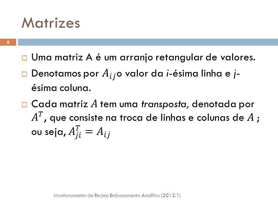 Funções Lineares e Matrizes Monitoramento de Redes: Embasamento Analítico (2012.1) 9