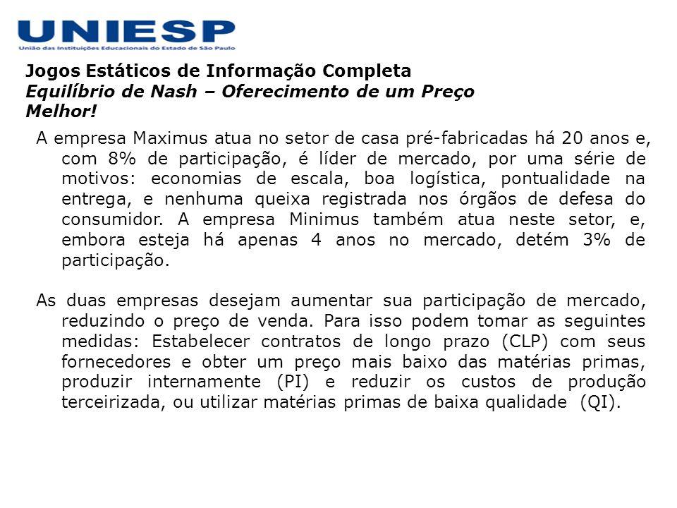 Jogos Estáticos de Informação Completa Equilíbrio de Nash – Oferecimento de um Preço Melhor – Estratégias e Payoffs.