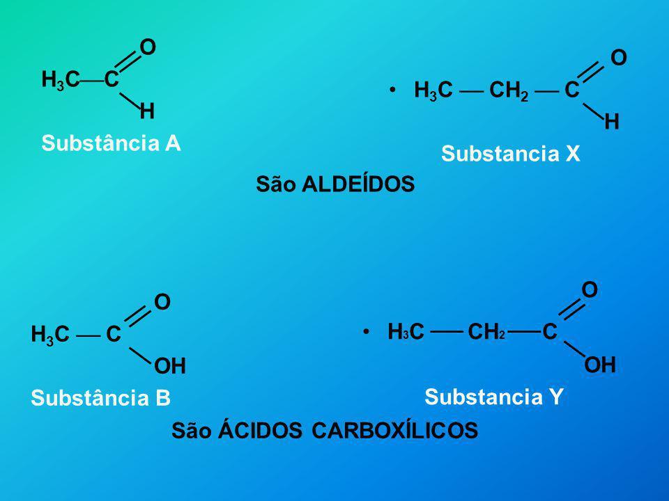 Conceito de Grupo Funcional Observando a fórmula estrutural de uma substância, é possível descobrir a que função ele pertence.