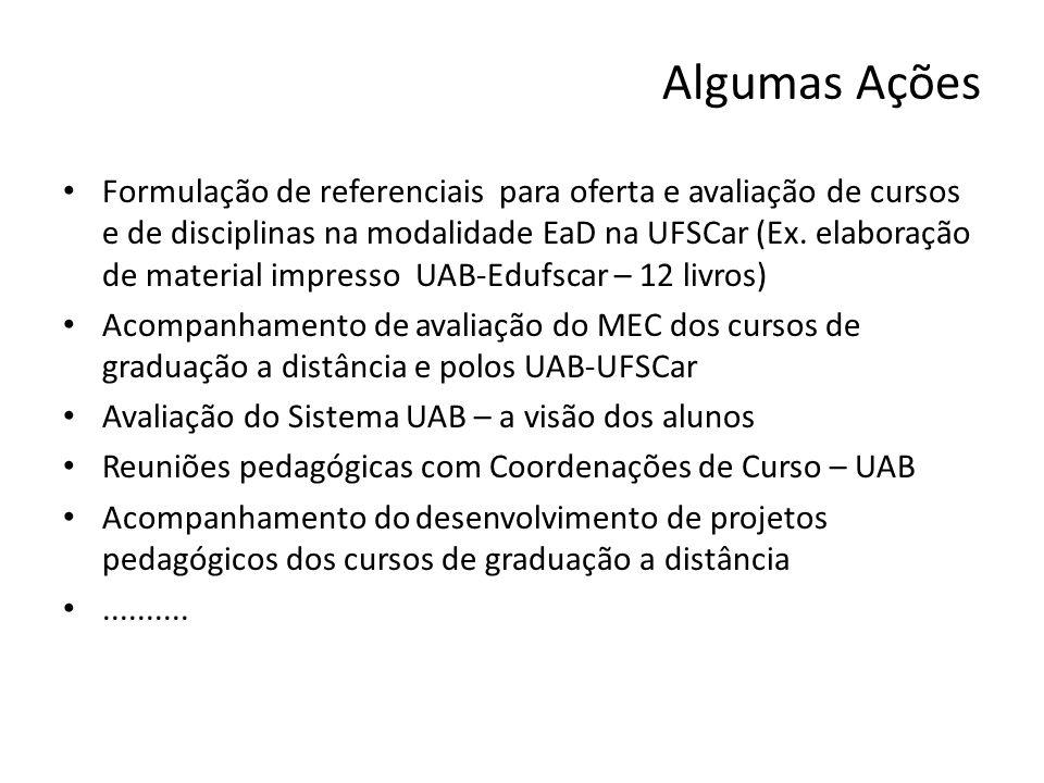 Obrigado ! sead@ufscar.br