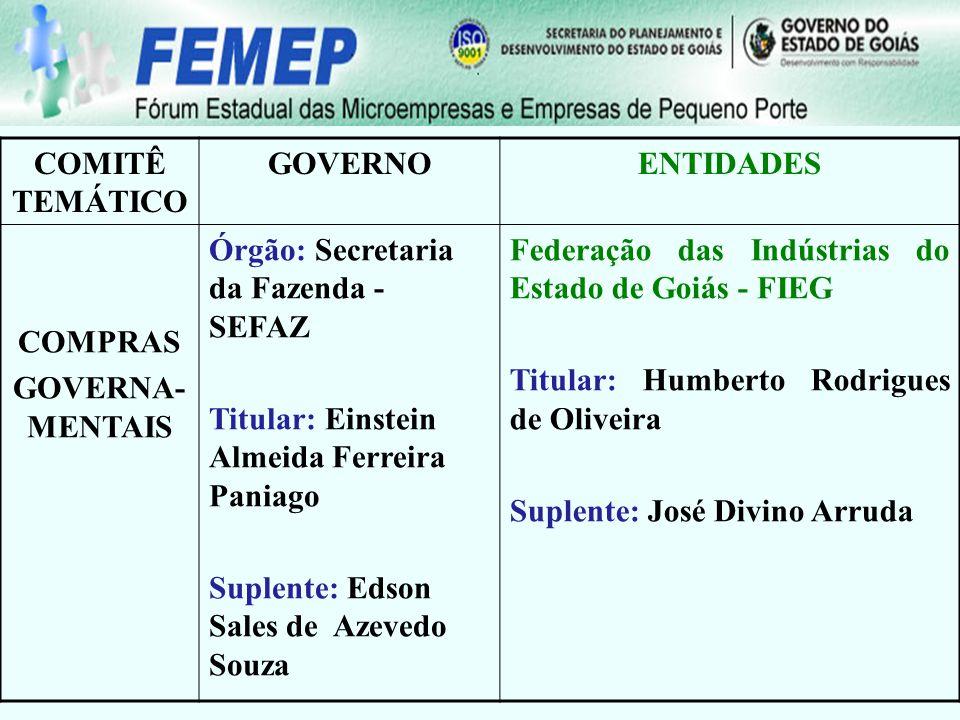 Eleição dos Comitês Temáticos do Fórum Estadual das Microempresas e Empresas de Pequeno Porte OBRIGADO Forum.microempresas@seplan.go.gov.br