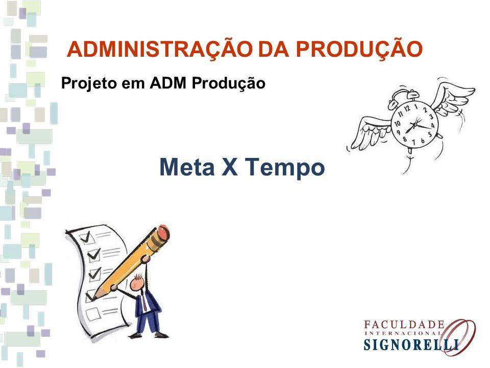 ADMINISTRAÇÃO DA PRODUÇÃO Projeto em ADM Produção PARÂMETROS - Resultado - Prazo - Custo