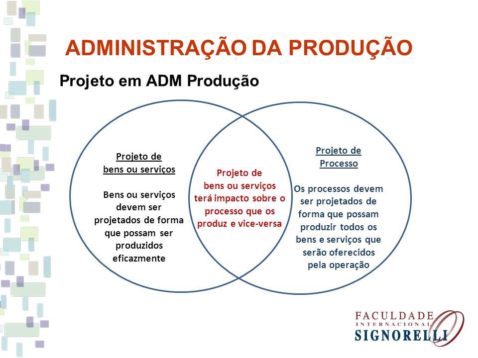 ADMINISTRAÇÃO DA PRODUÇÃO Projeto em ADM Produção Projeto de processo – Objetivos O projeto de processo deve assegurar um desempenho adequado ao que se quer alcançar