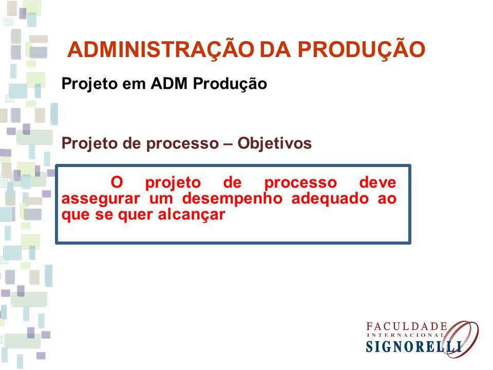 ADMINISTRAÇÃO DA PRODUÇÃO Projeto em ADM Produção Projeto de bens e serviços – Consumidor O projeto de bens e serviços deve assegurar a satisfação dos consumidores