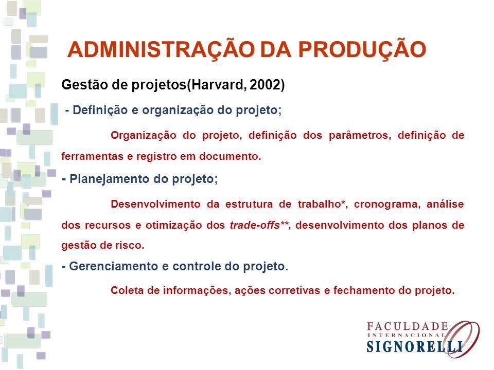 ADMINISTRAÇÃO DA PRODUÇÃO Gestão de projetos(Harvard, 2002) - Planejamento do projeto; Desenvolvimento da estrutura de trabalho.