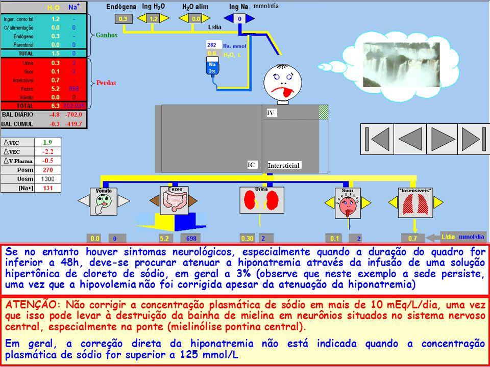 DESIDRATAÇÃO HIPERTÔNICA (NOMENCLATURA No. 1) DESIDRATAÇÃO (NOMENCLATURA No. 2)