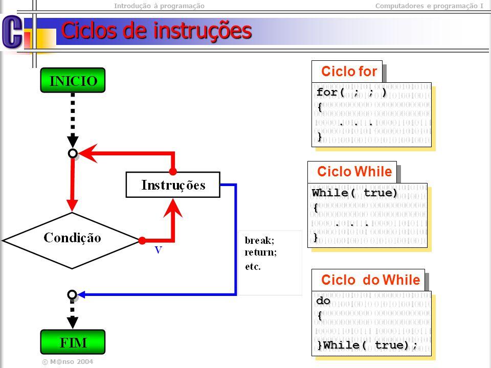 Introdução à programaçãoComputadores e programação I © M@nso 2004 Quebra de ciclos Break A instrução break pode servir para terminar uma sequencia de instruções dentro de um switch ou dentro de um ciclo Condição INICIO FIM V Instruções break Instruções F