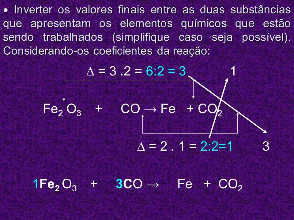 Acertar os coeficientes restantes pelo método das tentativas: Acertar os coeficientes restantes pelo método das tentativas: 1 Fe 2 O 3 + 3 CO 2 Fe + 3CO 2