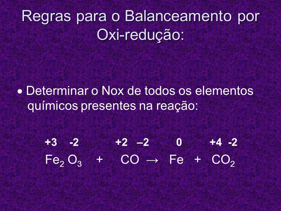 Identificar o elemento químico que oxida ( Agente redutor) e o elemento químico que reduz( Agente oxidante): reduz = Agente oxidante +3 -2 +2 –2 0 +4 -2 Fe 2 O 3 + CO Fe + CO 2 oxida = Agente redutor