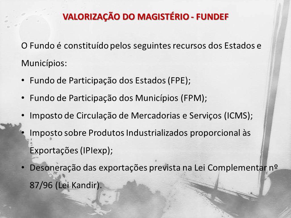 VALORIZAÇÃO DO MAGISTÉRIO - FUNDEF O Fundef captura 15% da receita das transferências (receita total) que corresponde as 60% dos 25% da vinculação das transferências.