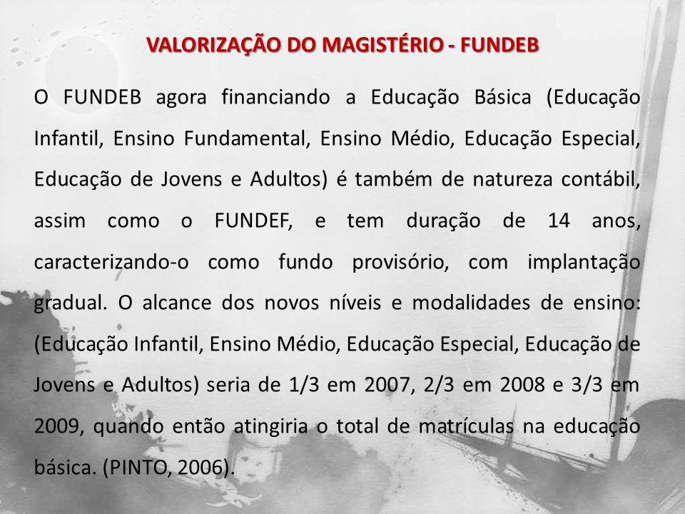 VALORIZAÇÃO DO MAGISTÉRIO - FUNDEB O Fundo captura 20% da receita das transferências de impostos.