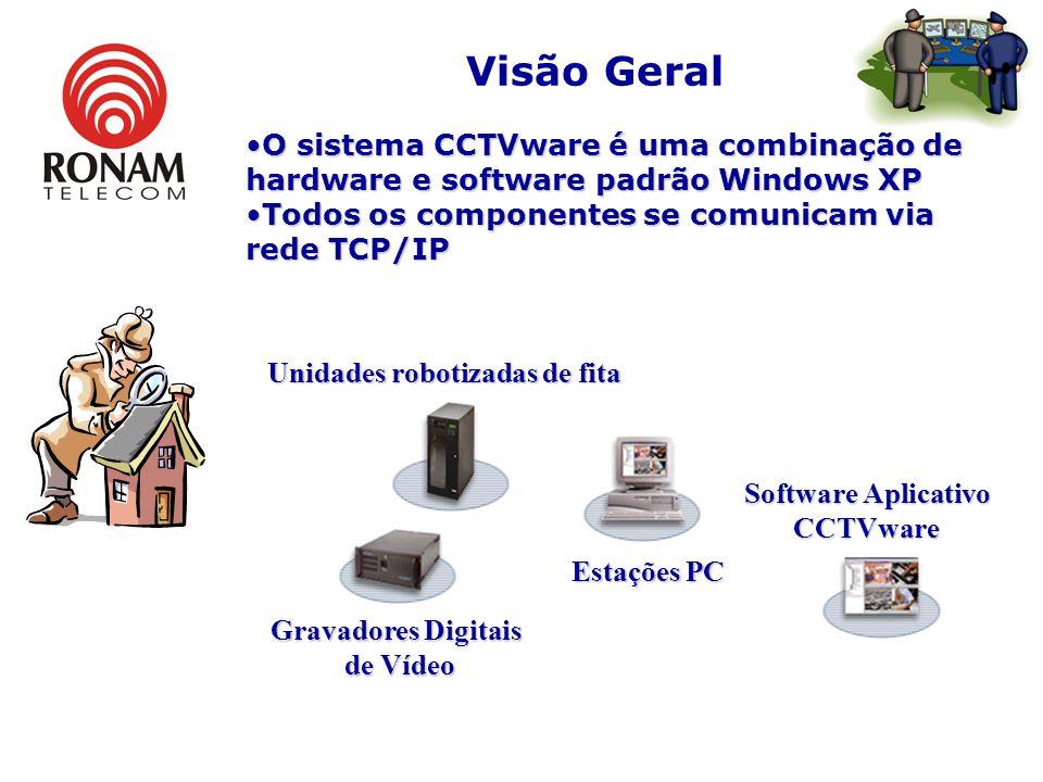 Visão Geral O sistema CCTVware é uma combinação de hardware e software padrão Windows XPO sistema CCTVware é uma combinação de hardware e software padrão Windows XP Todos os componentes se comunicam via rede TCP/IPTodos os componentes se comunicam via rede TCP/IP Gravadores Digitais de Vídeo de Vídeo Unidades robotizadas de fita Estações PC Software Aplicativo CCTVware