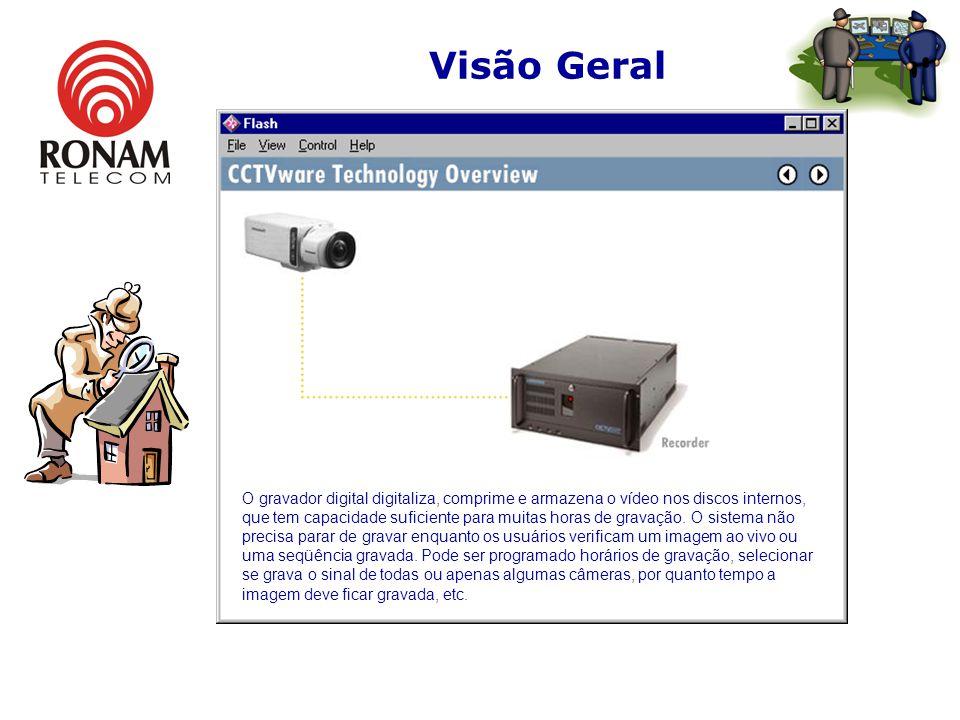 Visão Geral O gravador digital digitaliza, comprime e armazena o vídeo nos discos internos, que tem capacidade suficiente para muitas horas de gravação.