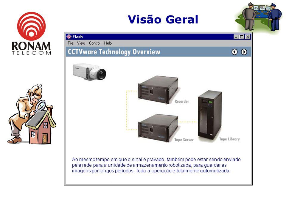 Visão Geral Ao mesmo tempo em que o sinal é gravado, também pode estar sendo enviado pela rede para a unidade de armazenamento robotizada, para guardar as imagens por longos períodos.