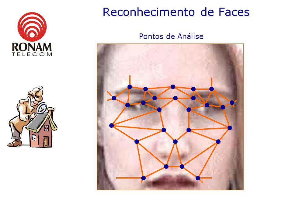 Reconhecimento de Faces Pontos de Análise