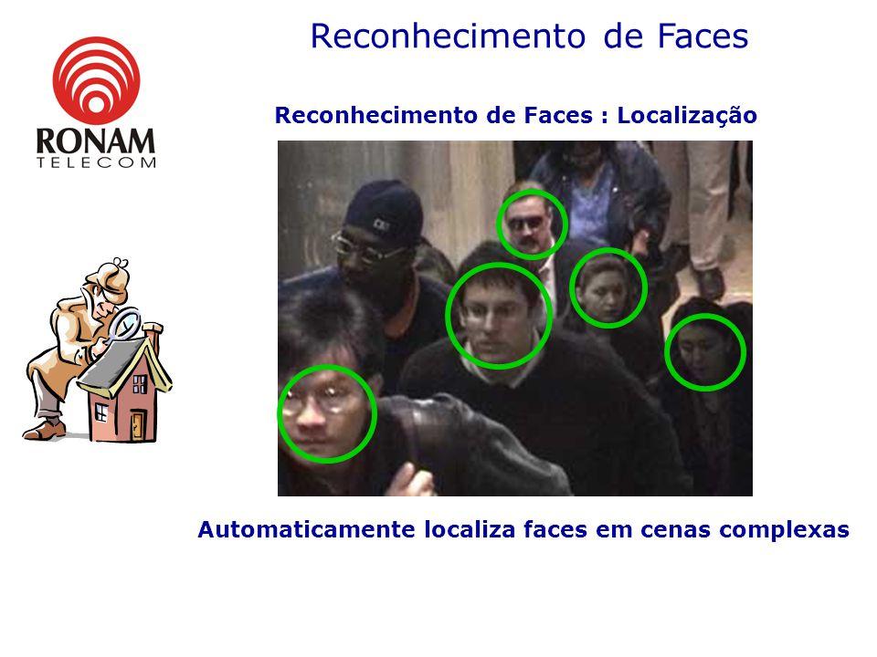 Reconhecimento de Faces : Localização Automaticamente localiza faces em cenas complexas Reconhecimento de Faces