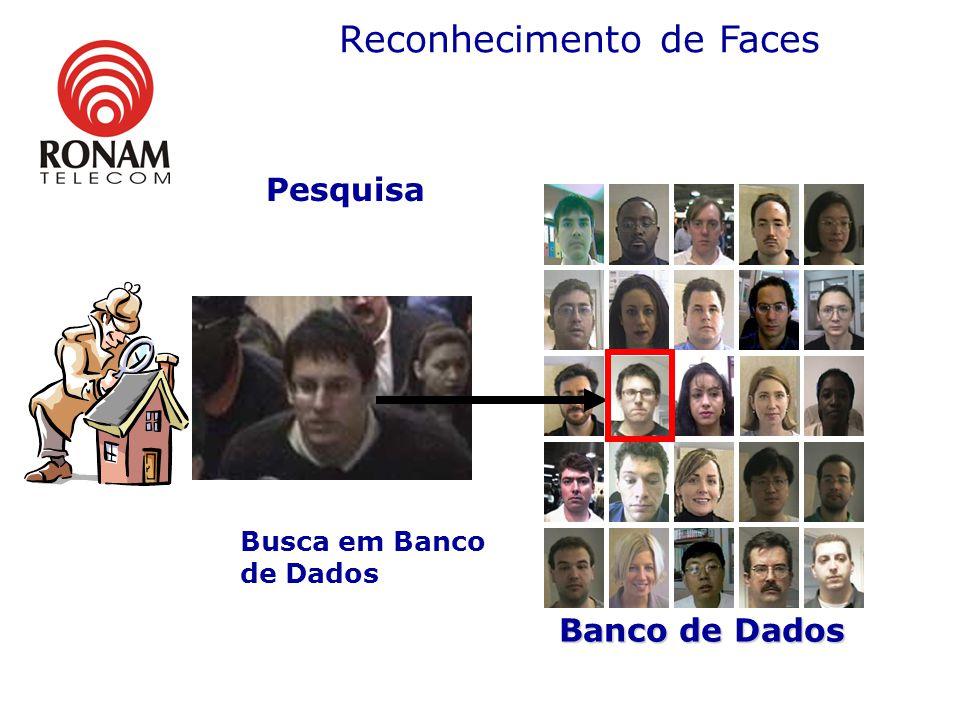 Pesquisa Banco de Dados Busca em Banco de Dados Reconhecimento de Faces