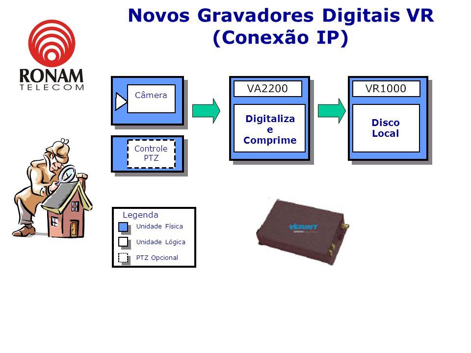Novos Gravadores Digitais VR (Conexão IP) Digitaliza e Comprime Disco Local Controle PTZ Câmera Unidade Física Unidade Lógica PTZ Opcional Legenda