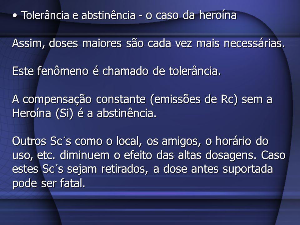 Tolerância e abstinência - o caso da heroína Tolerância e abstinência - o caso da heroína Siegel et al.