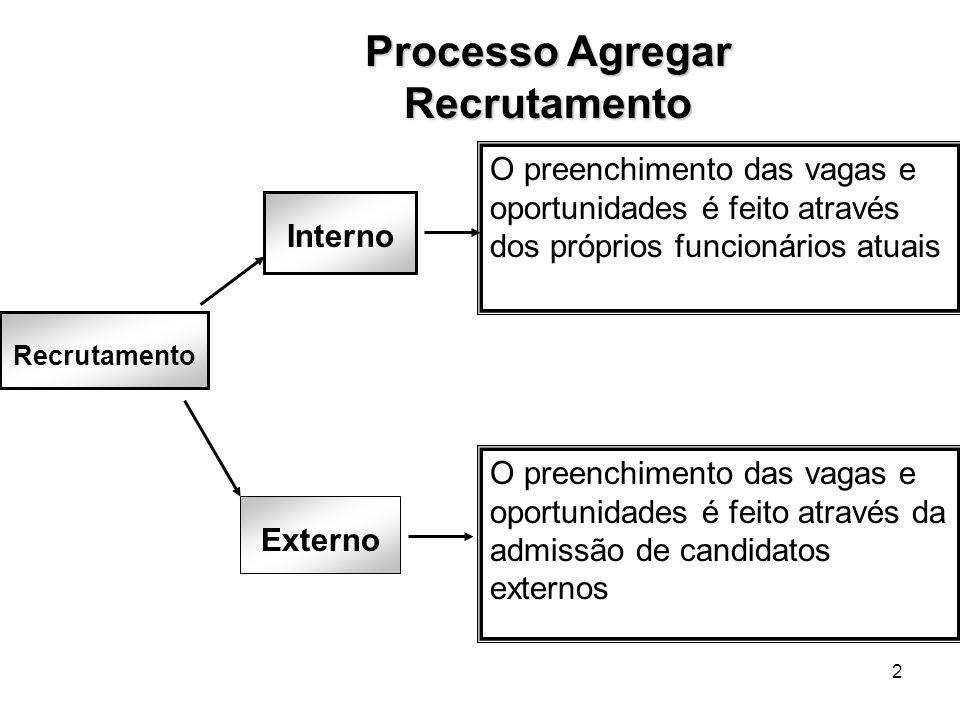 3 Seleção Etapa do processo de agregar pessoas que ocorre logo após o recrutamento; Consiste em estabelecer uma comparação - entre as exigências do cargo e as competências do candidato - e escolher o melhor candidato para a vaga.