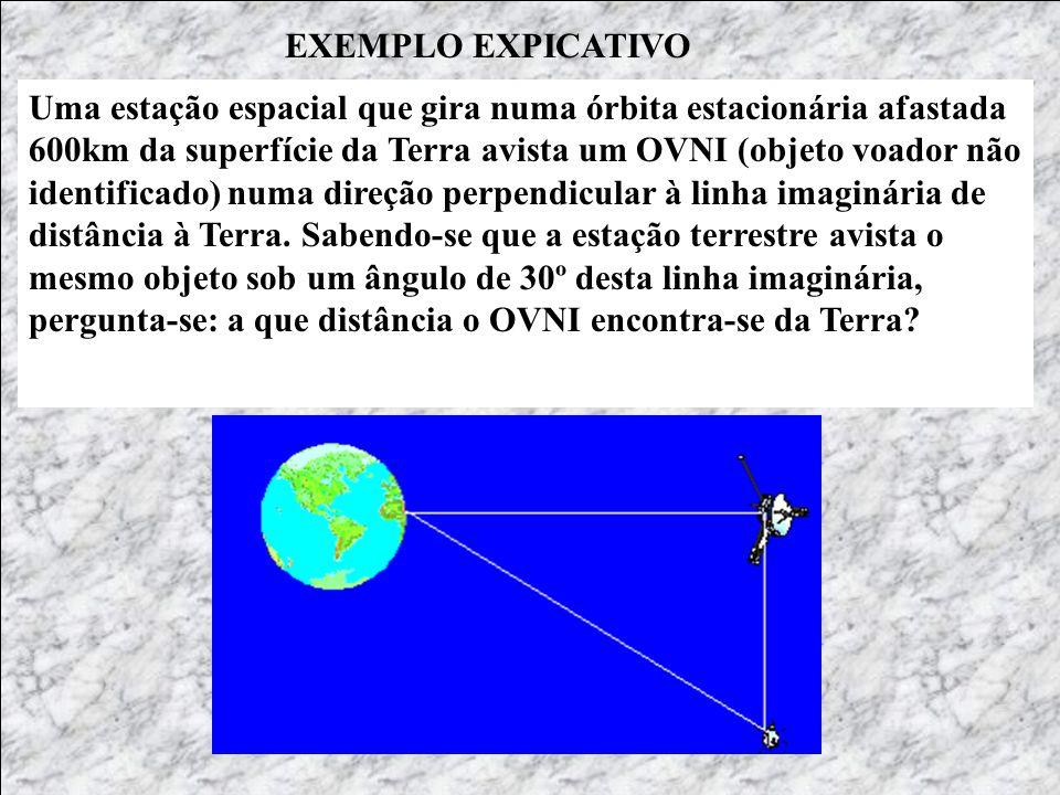 EXEMPLO EXPICATIVO Uma estação espacial que gira numa órbita estacionária afastada 600km da superfície da Terra avista um OVNI (objeto voador não identificado) numa direção perpendicular à linha imaginária de distância à Terra.