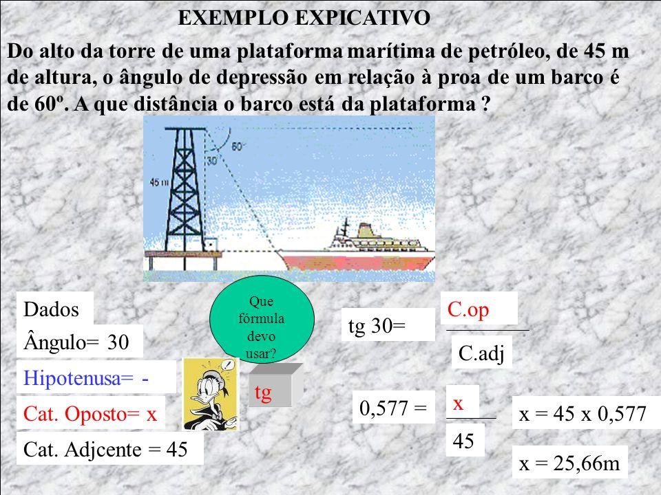 EXEMPLO EXPICATIVO Dados Ângulo= 30 Hipotenusa= - Cat.