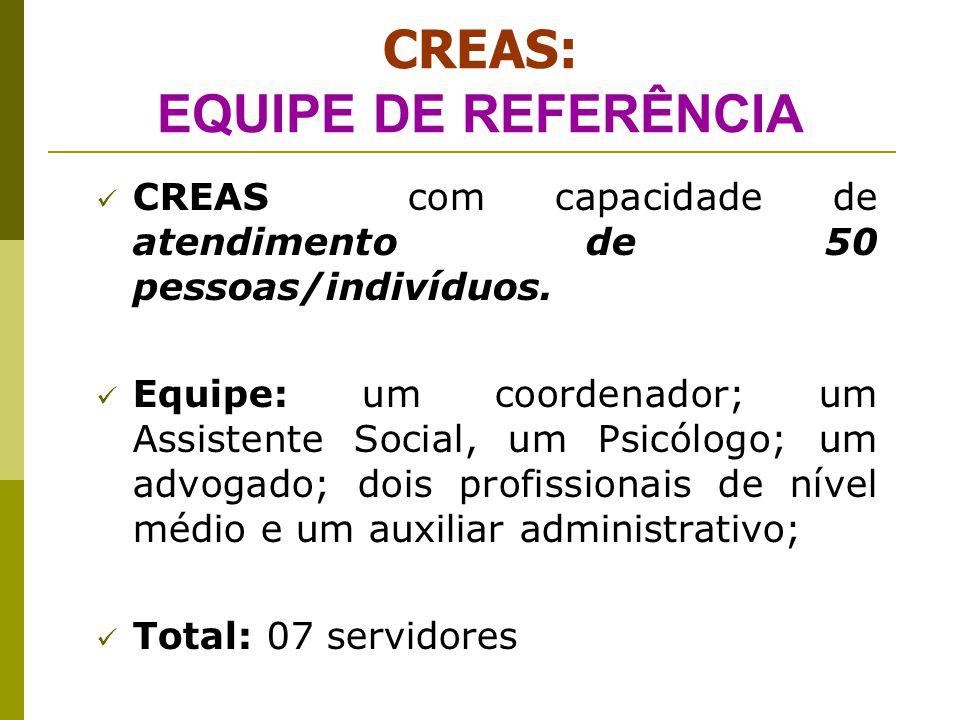 CREAS: EQUIPE DE REFERÊNCIA CREAS com capacidade de atendimento de 80 pessoas/indivíduos ou CREAS Regional.