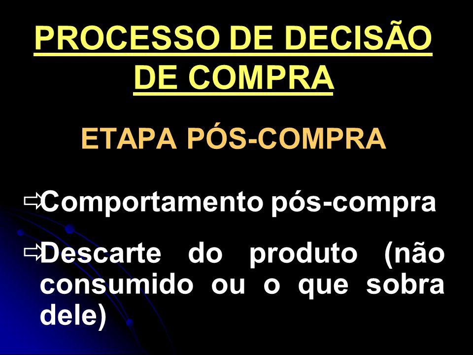 IDENTIFICAÇÃO DAS NECESSIDADES É a primeira etapa do processo de decisão do consumidor, que geralmente o motiva para a compra.