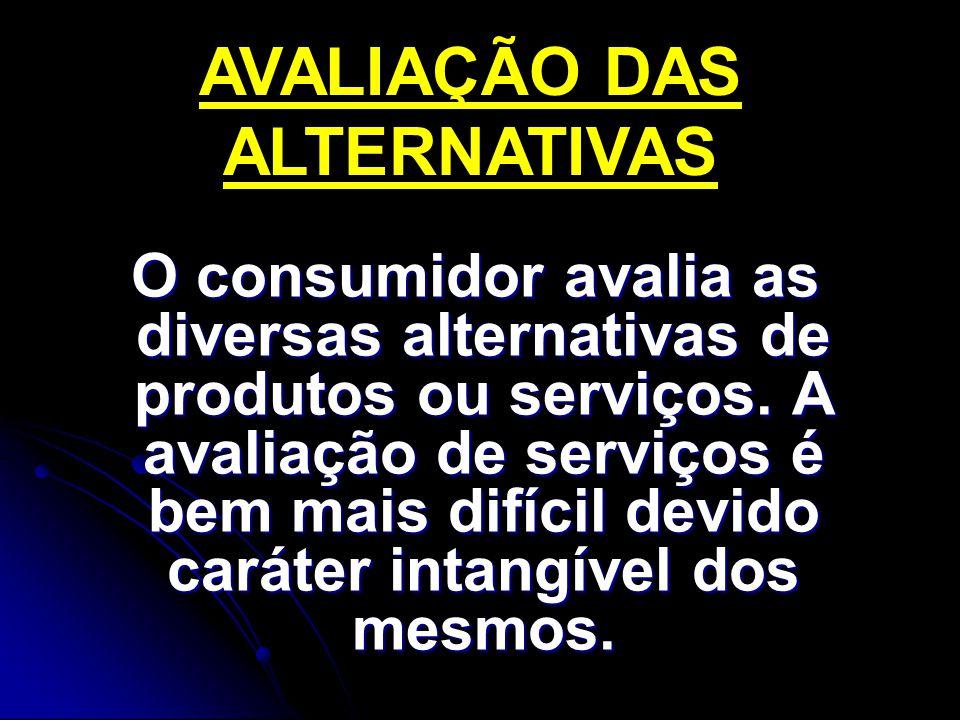Critérios de avaliação Importância dos critérios Alternativas consideradas Avaliação das alternativas em cada critério Regras de decisão aplicadas Alternativa selecionada
