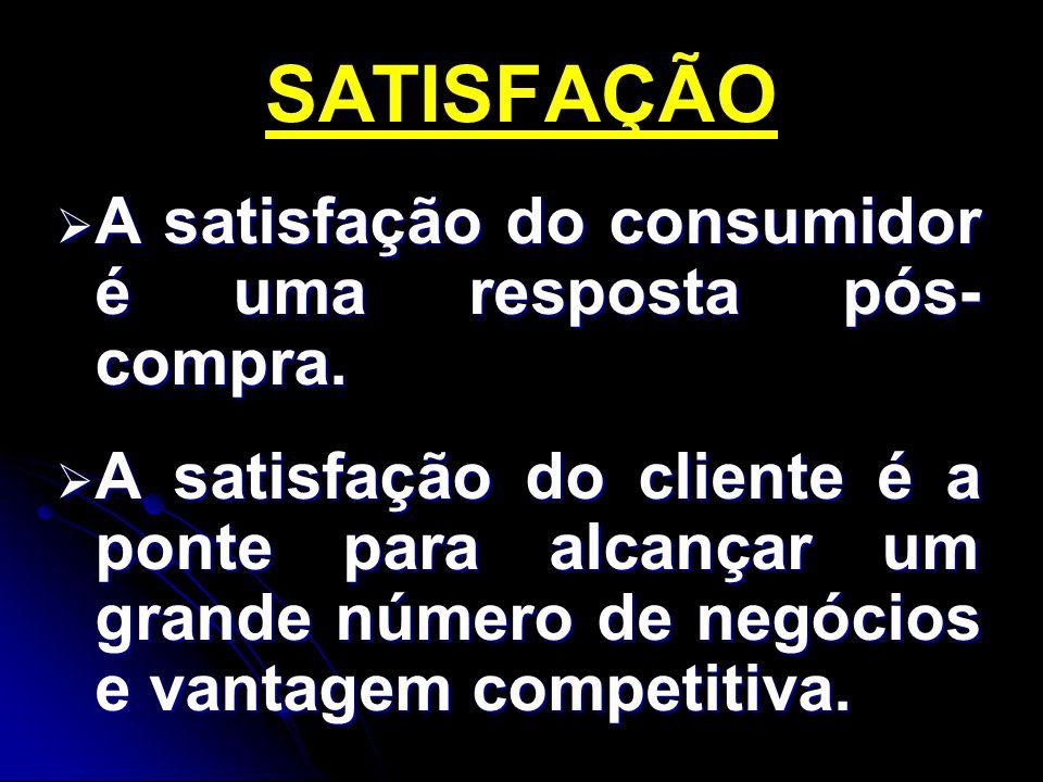 VANTAGENS DA SATISFAÇÃO A lealdade dos clientes está ligada ao seu nível de satisfação.