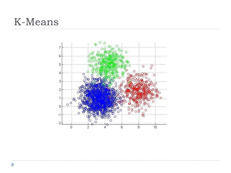 Histogram Calcula um histograma da imagem Requer uma passada apenas Utiliza-se os picos e vales para encontrar os grupos para subdivisão dos pixels Pode ser utilizado para dizer os grupos iniciais dos pixels para o método K-means