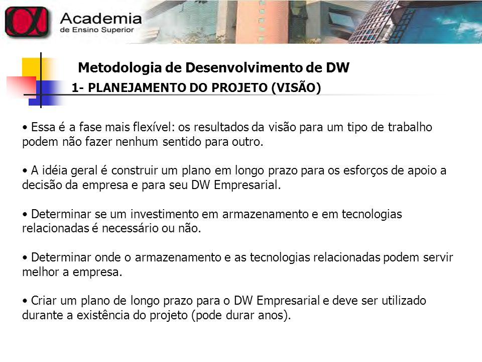Metodologia de Desenvolvimento de DW 1- PLANEJAMENTO DO PROJETO (VISÃO)