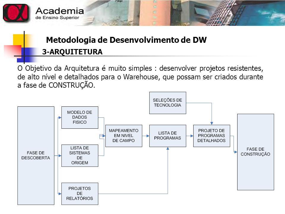 Metodologia de Desenvolvimento de DW 4 - CONSTRUÇÃO Esta é a fase mais longa e dispendiosa da Metodologia de Desenvolvimento do Warehouse.
