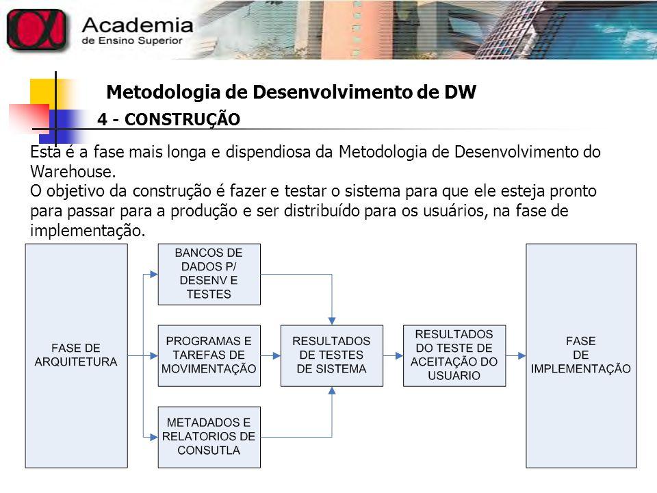 Metodologia de Desenvolvimento de DW Há várias formas de se construir um Data Warehouse Áreas essenciais : Analise das fontes dos dados; Definição da transformação e da integração dos processos necessários; Construção do Data Warehouse propriamente dito Disponibilização das ferramentas a serem empregados para acessar e extrair dados 4 - CONSTRUÇÃO