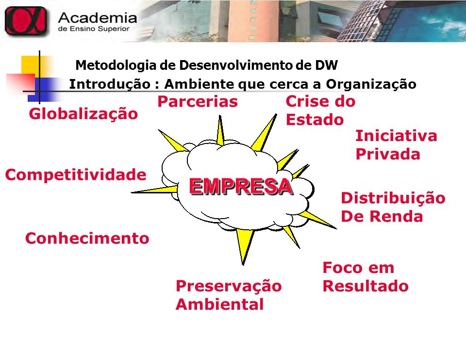 Metodologia de Desenvolvimento de DW Por que desenvolver DW ?.