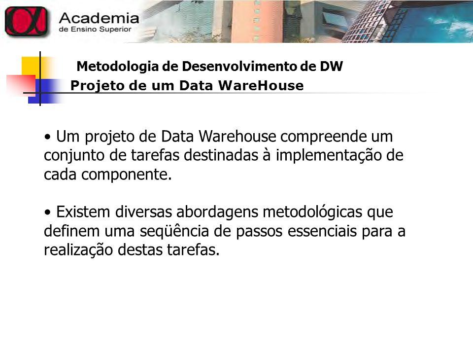 Metodologia de Desenvolvimento de DW Uma metodologia pode ser vista como um livro de receitas para desenvolver warehouses.