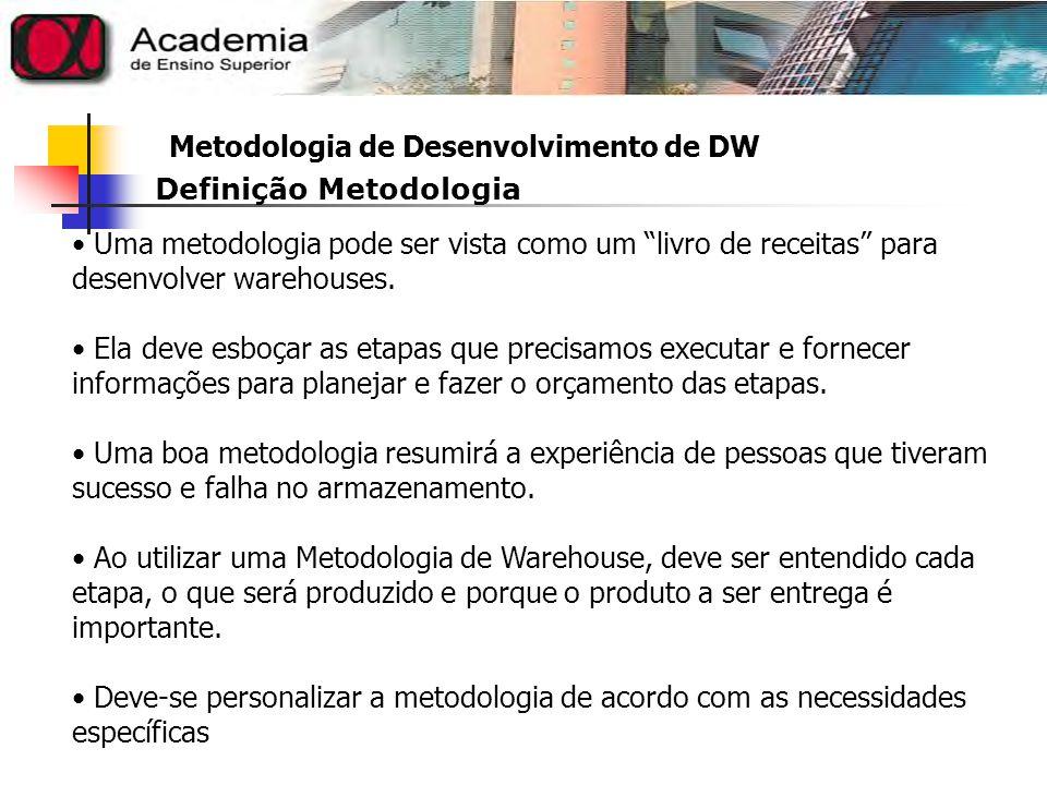 Metodologia de Desenvolvimento de DW Etapas da Metodologia de desenvolvimento EtapaDescrição 1- Planejamento do Projeto (Visão)Escopo da aplicação, critérios de validação e oportunidade de negócio que justifica sua implementação.
