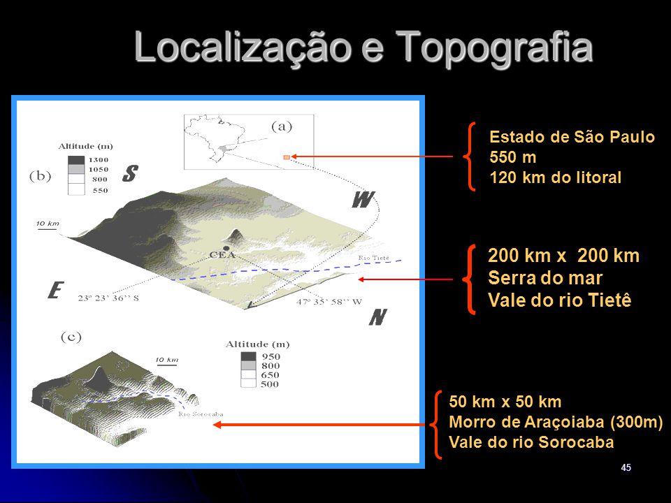 46 Jatos de baixos níveis Direção: E-SE Altura: 300-400 m